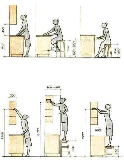 Tiêu chuẩn trong thiết kế